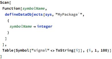 Inspirel - FMT: Metaprogramming